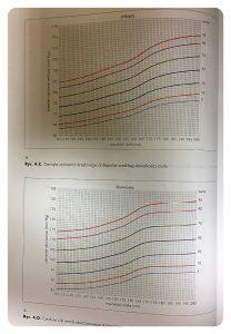 Nadciśnienie tętnicze u dzieci mierzy się specjalnym aparatem.