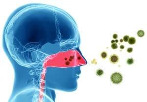 Nawracające zapalenie oskrzeli może prowadzić do astmy oskrzelowej.